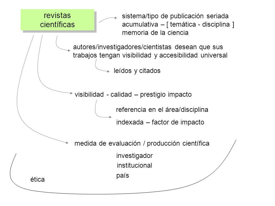 revistas científicassistema/tipo de publicación seriada acumulativa – [ temática - disciplina ] memoria de la ciencia.